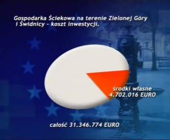 film o projekcie gospodarka sciekowa na terenie zielonej gory i swidnicy 79