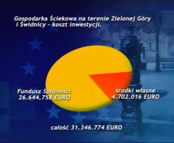 film o projekcie gospodarka sciekowa na terenie zielonej gory i swidnicy 80