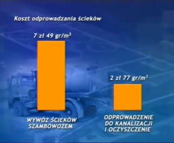 film o projekcie gospodarka sciekowa na terenie zielonej gory i swidnicy 94