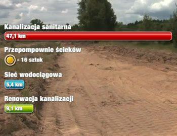 gospodarka sciekowa na terenie zielonej gory etap ii cz 1 31