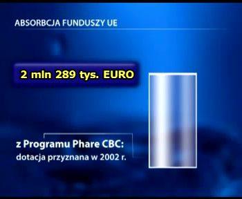 realizacja modelowej gospodarki wodno sciekowej aglomeracji zielona gora 27